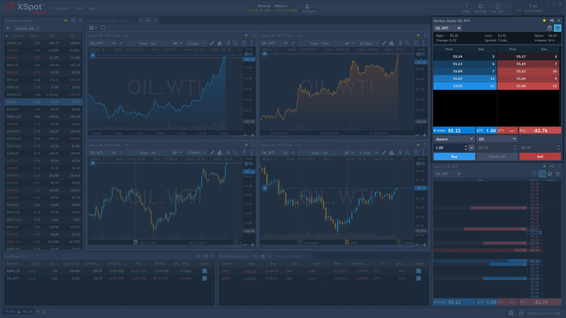 XSpot PRO | Trade forex and shares with XSpot PRO trading